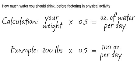 water-calculation